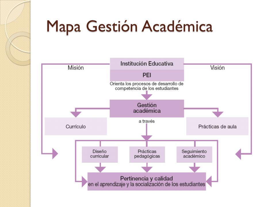 Mapa Gestión Académica