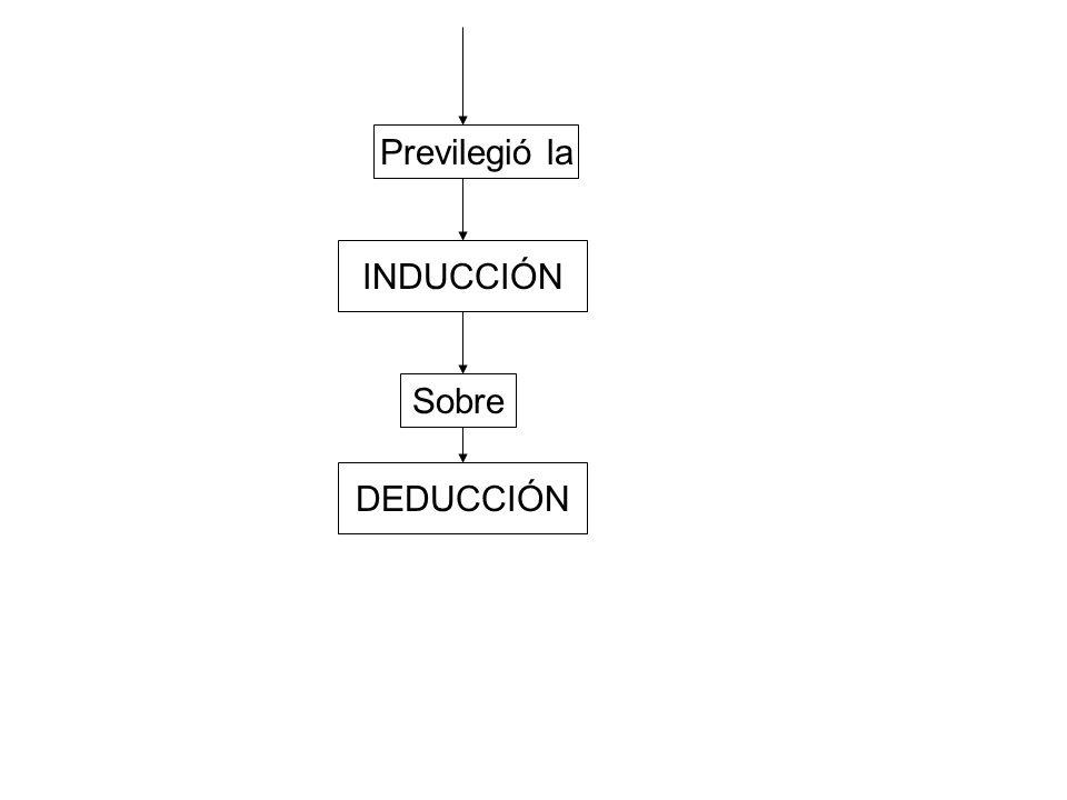 Previlegió la INDUCCIÓN Sobre DEDUCCIÓN