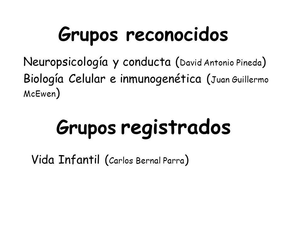 Grupos reconocidos Grupos registrados