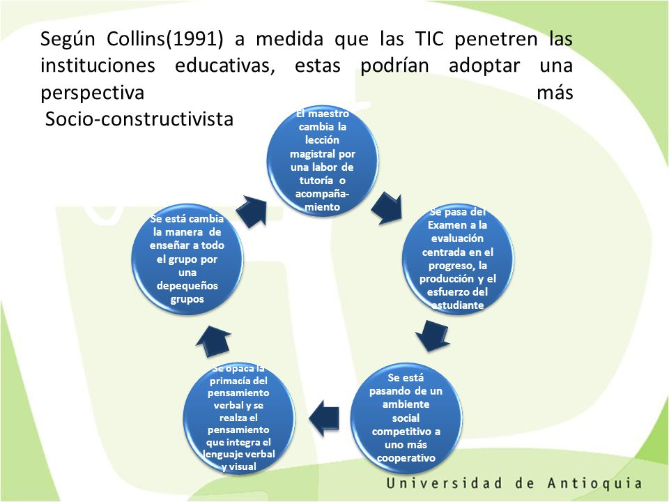 Según Collins(1991) a medida que las TIC penetren las instituciones educativas, estas podrían adoptar una perspectiva más Socio-constructivista