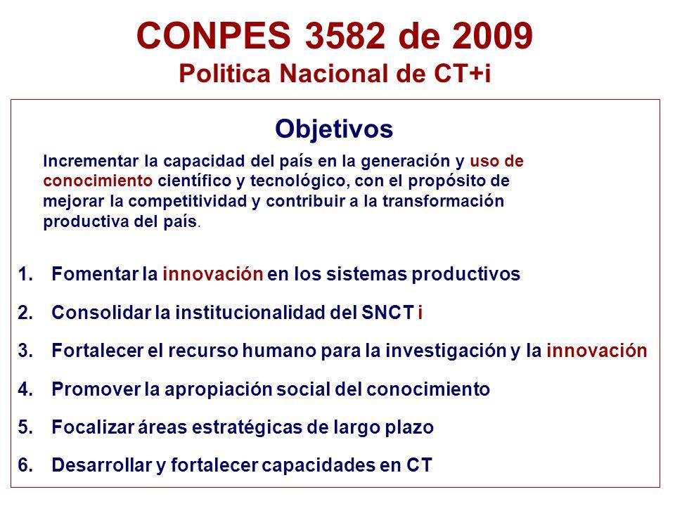 CONPES 3582 de 2009 Politica Nacional de CT+i