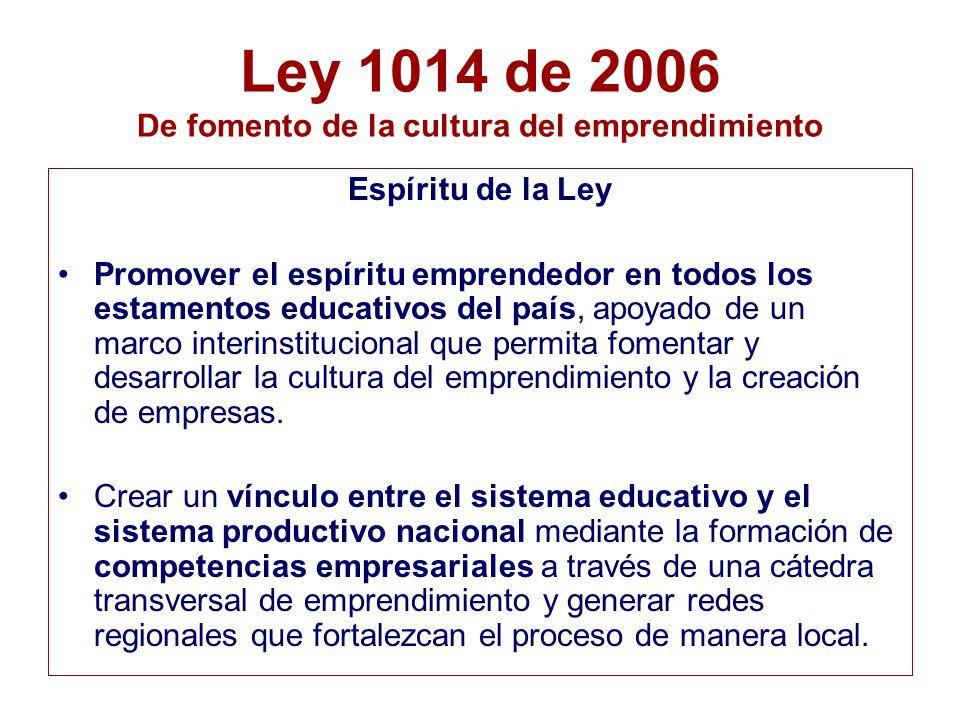 Ley 1014 de 2006 De fomento de la cultura del emprendimiento