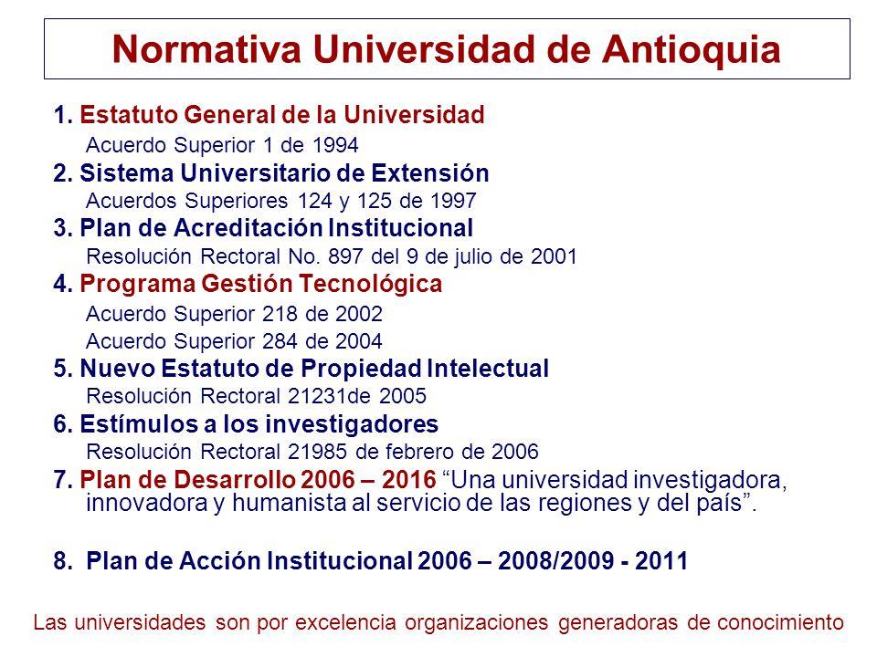 Normativa Universidad de Antioquia