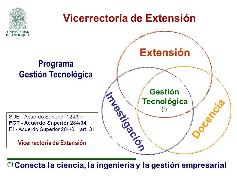 Vicerrectoría de Extensión