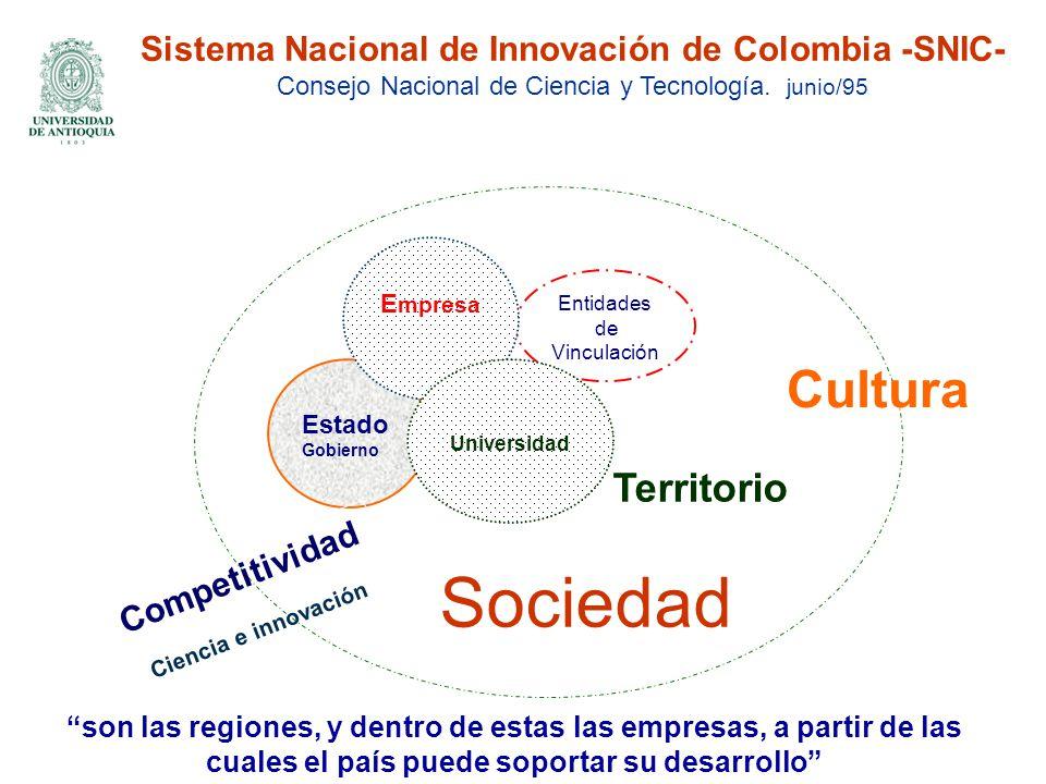 Sociedad Cultura Territorio