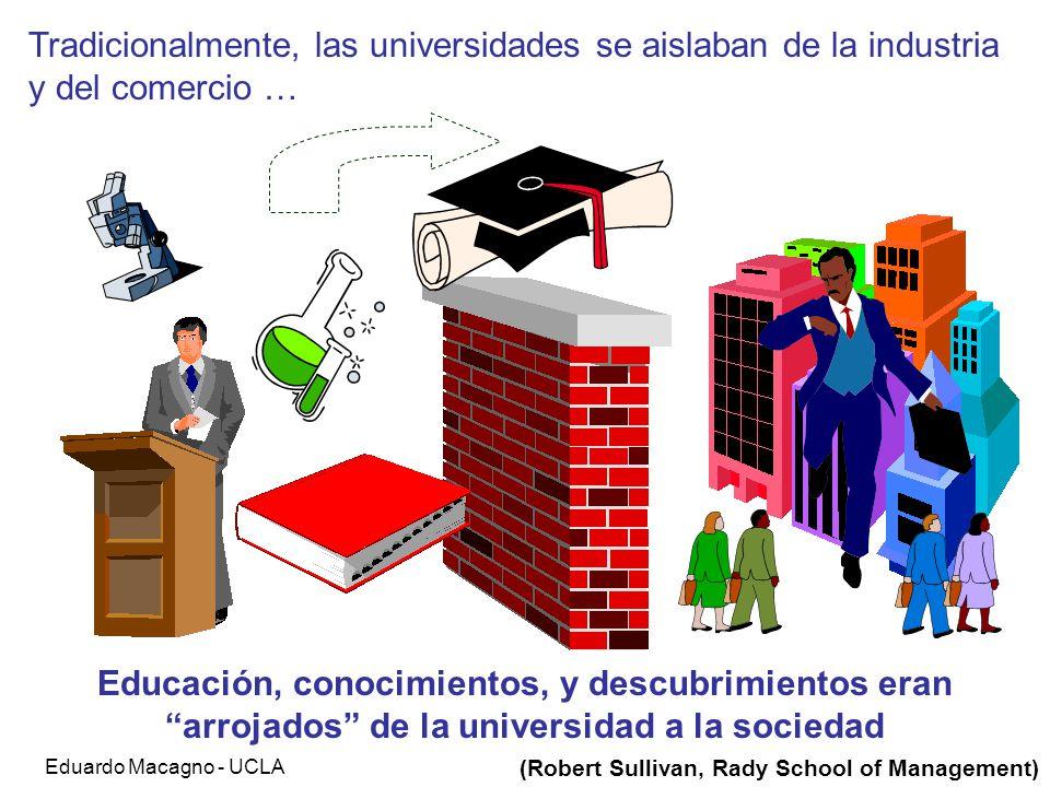Tradicionalmente, las universidades se aislaban de la industria y del comercio …