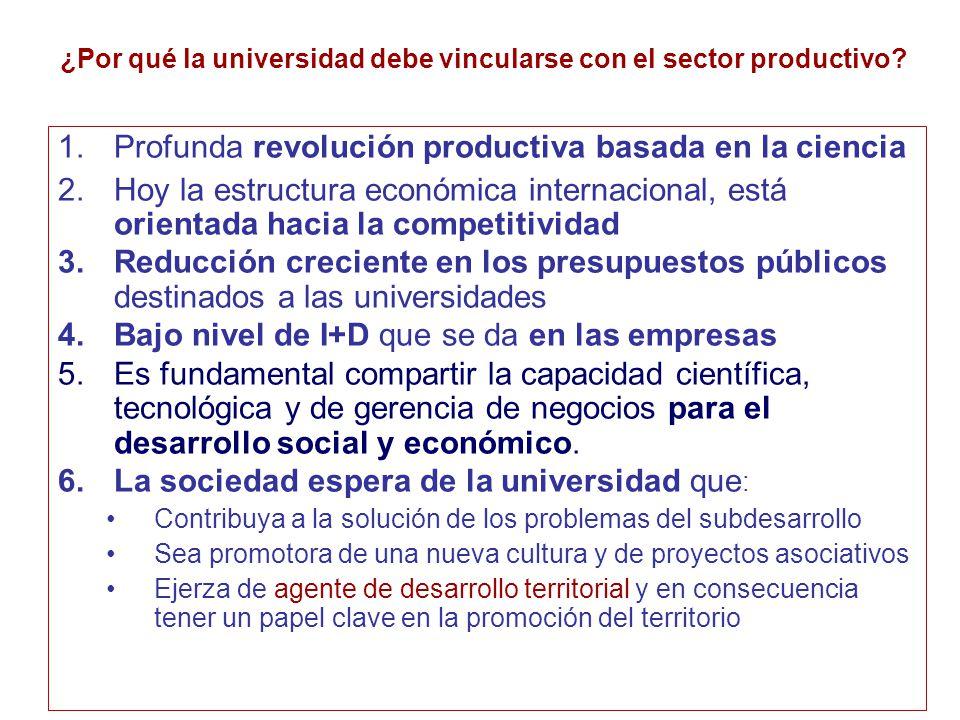 ¿Por qué la universidad debe vincularse con el sector productivo