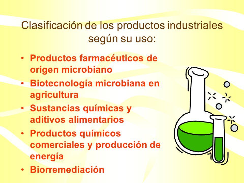Clasificación de los productos industriales según su uso: