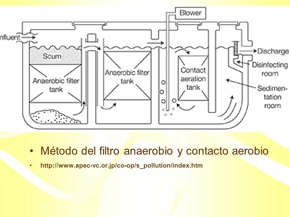 Método del filtro anaerobio y contacto aerobio