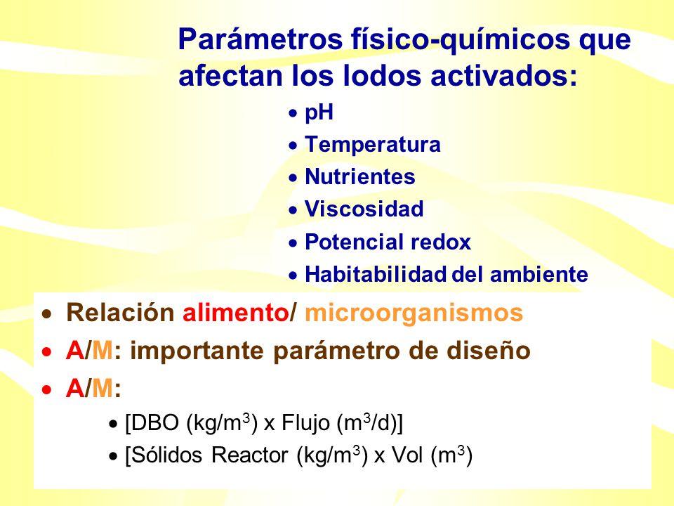 Parámetros físico-químicos que afectan los lodos activados: