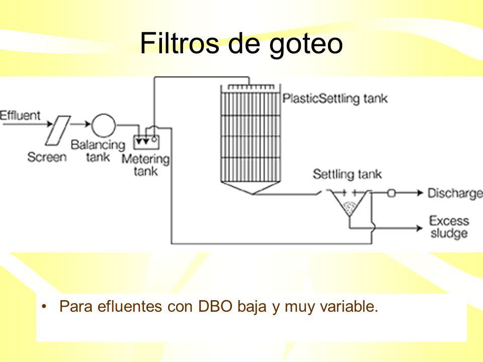 Filtros de goteo Para efluentes con DBO baja y muy variable.