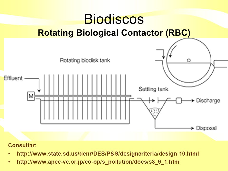 Biodiscos Rotating Biological Contactor (RBC)