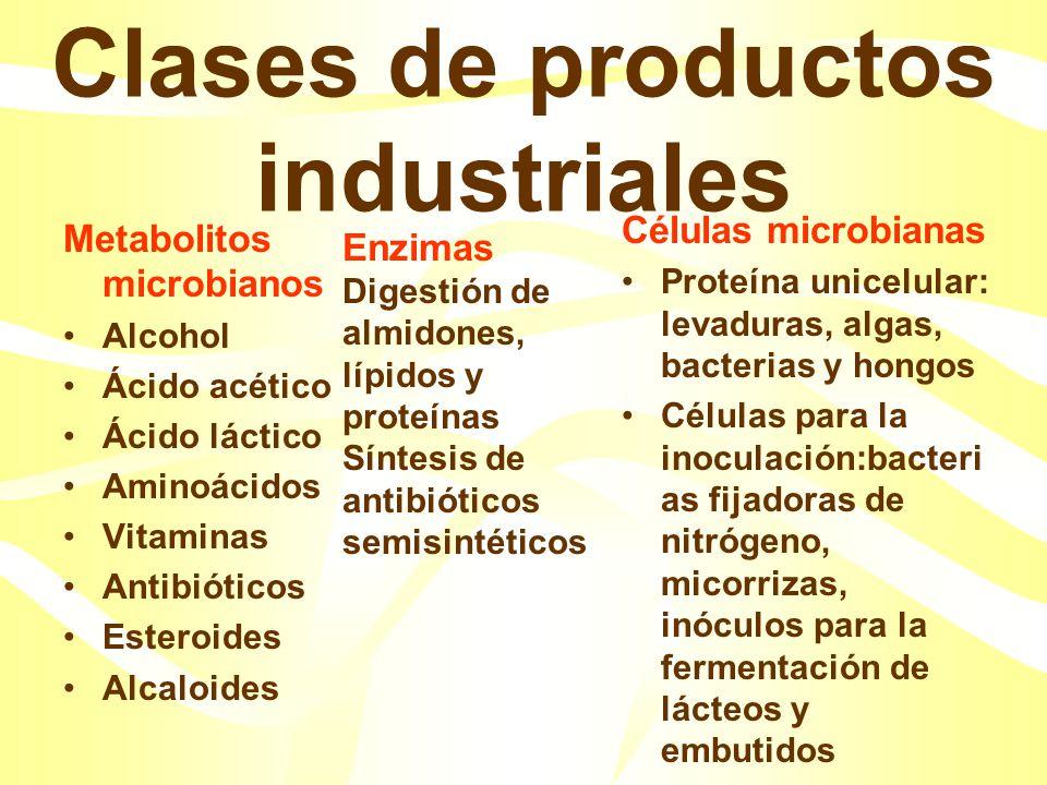 Clases de productos industriales