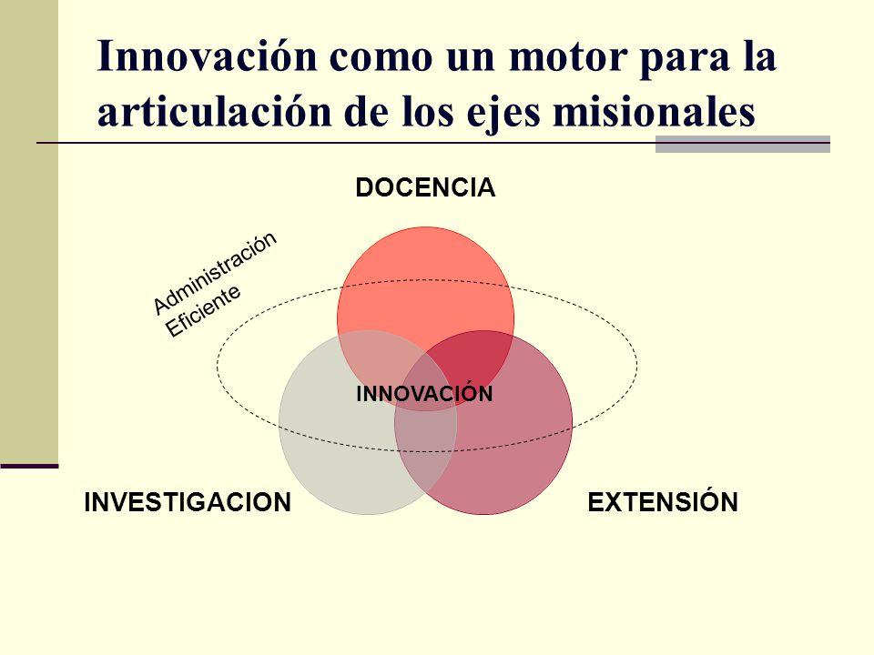 Innovación como un motor para la articulación de los ejes misionales