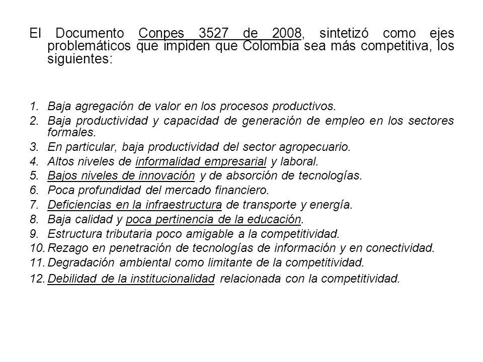 El Documento Conpes 3527 de 2008, sintetizó como ejes problemáticos que impiden que Colombia sea más competitiva, los siguientes: