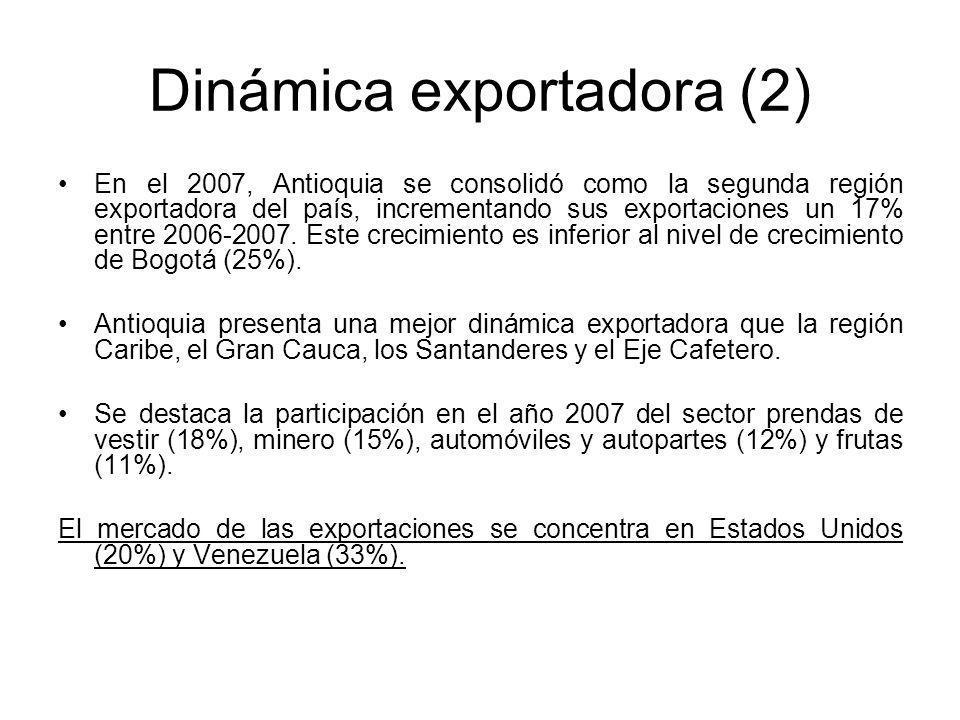 Dinámica exportadora (2)
