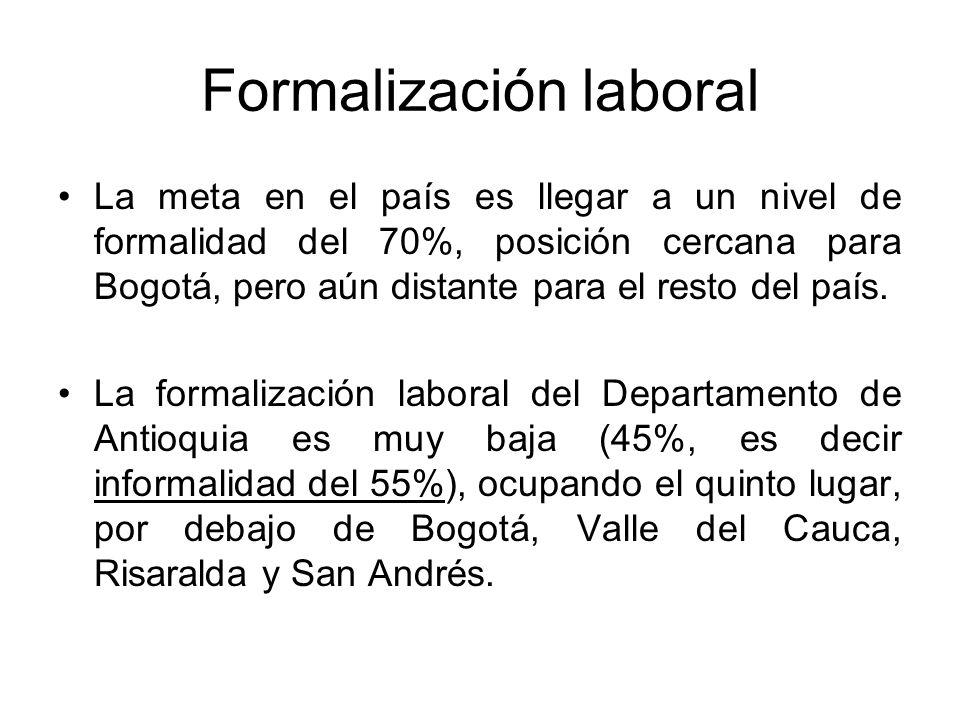 Formalización laboral