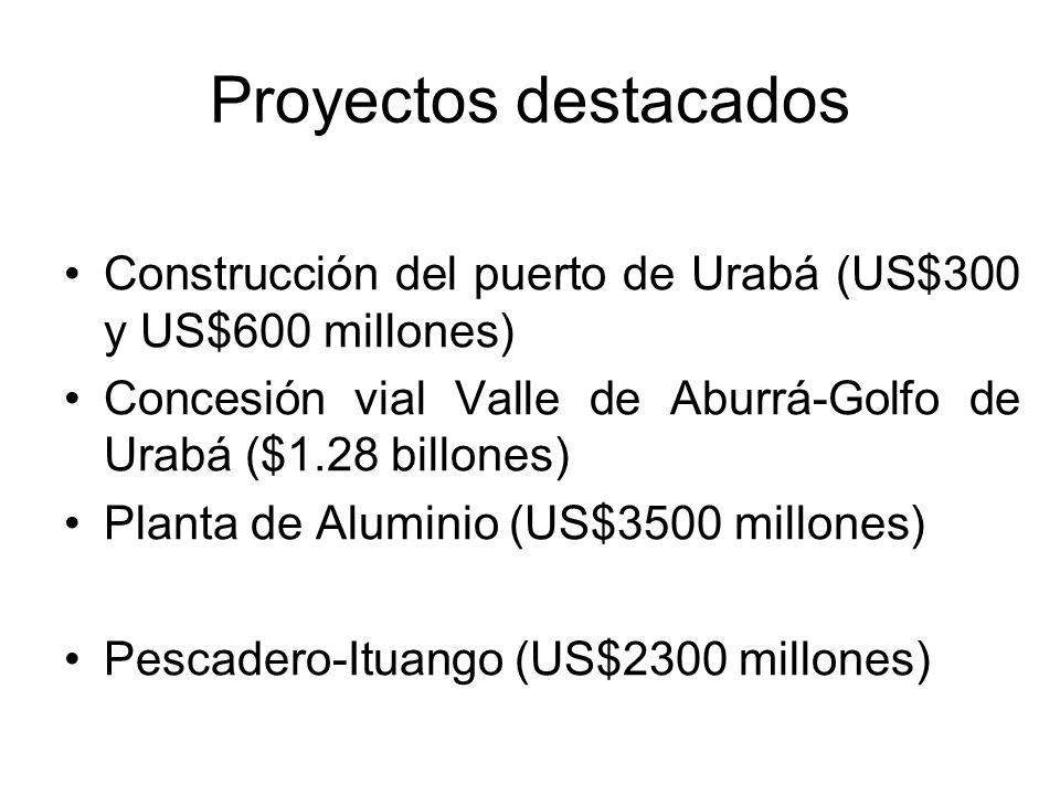 Proyectos destacados Construcción del puerto de Urabá (US$300 y US$600 millones) Concesión vial Valle de Aburrá-Golfo de Urabá ($1.28 billones)
