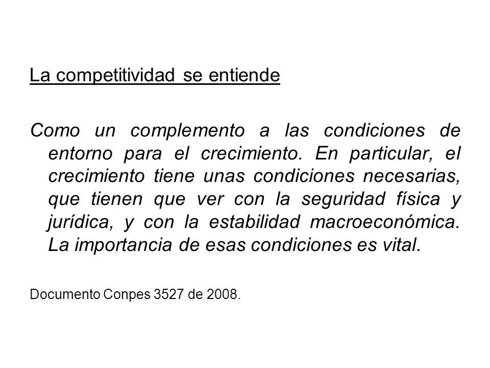 La competitividad se entiende