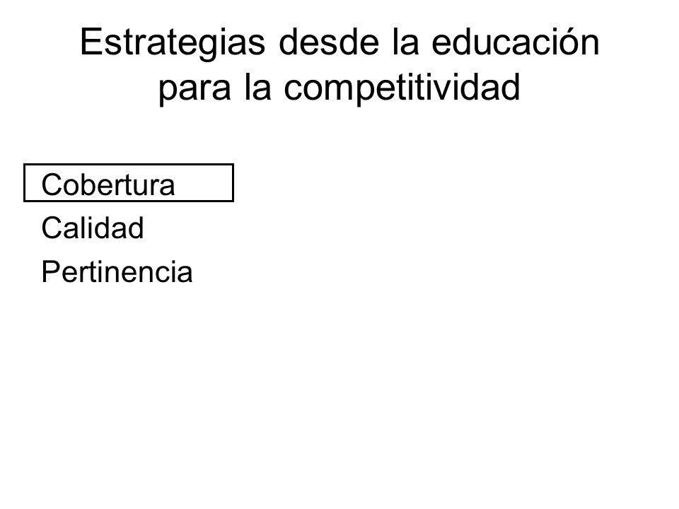 Estrategias desde la educación para la competitividad