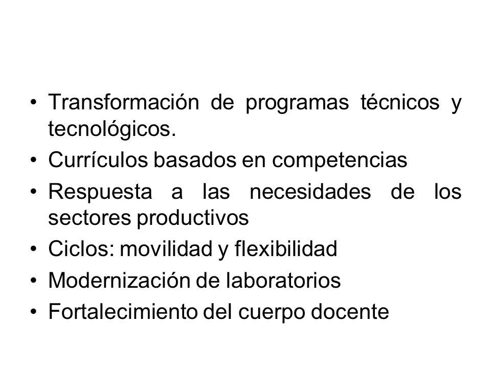 Transformación de programas técnicos y tecnológicos.