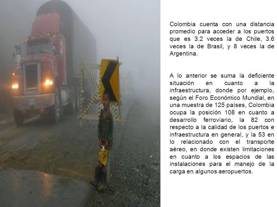 Colombia cuenta con una distancia promedio para acceder a los puertos que es 3.2 veces la de Chile, 3.6 veces la de Brasil, y 8 veces la de Argentina.