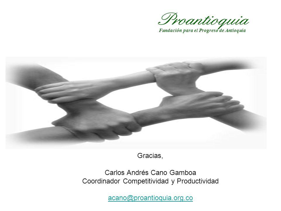 Fundación para el Progreso de Antioquia