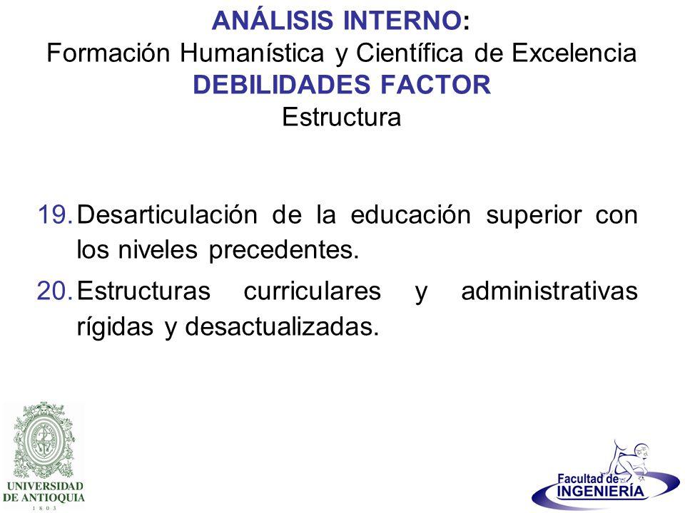 ANÁLISIS INTERNO: Formación Humanística y Científica de Excelencia DEBILIDADES FACTOR Estructura