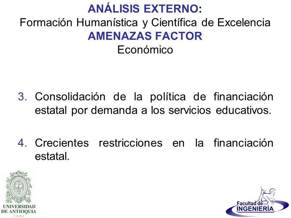 ANÁLISIS EXTERNO: Formación Humanística y Científica de Excelencia AMENAZAS FACTOR Económico
