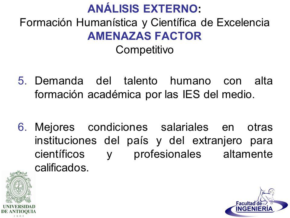 ANÁLISIS EXTERNO: Formación Humanística y Científica de Excelencia AMENAZAS FACTOR Competitivo