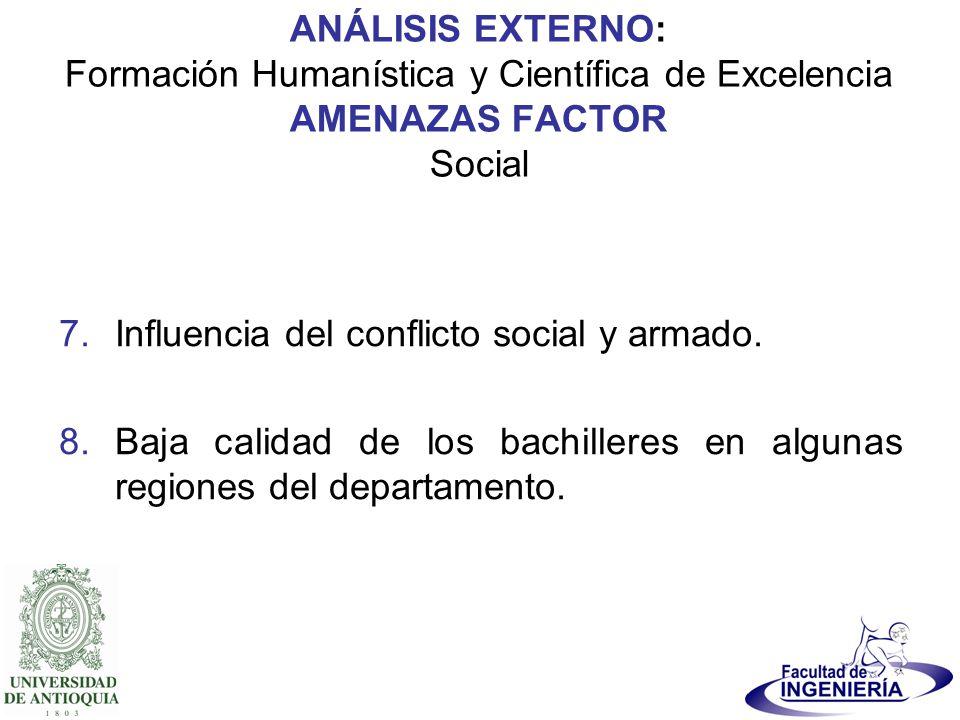 ANÁLISIS EXTERNO: Formación Humanística y Científica de Excelencia AMENAZAS FACTOR Social