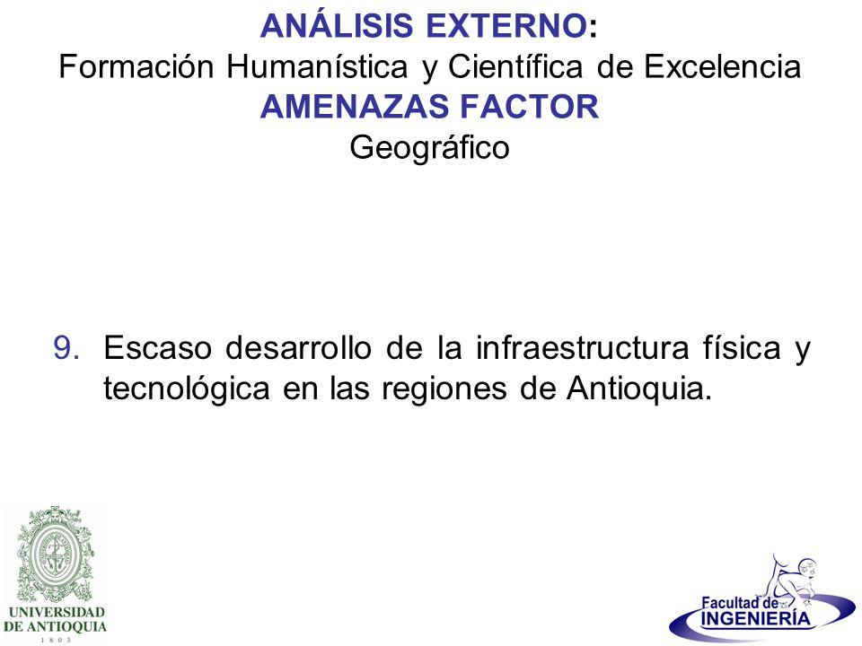 ANÁLISIS EXTERNO: Formación Humanística y Científica de Excelencia AMENAZAS FACTOR Geográfico