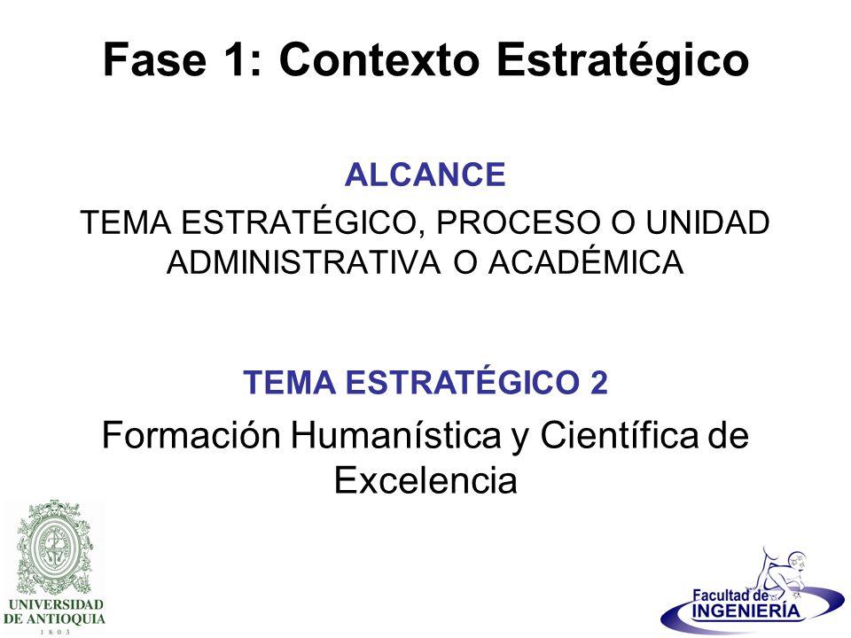 Fase 1: Contexto Estratégico