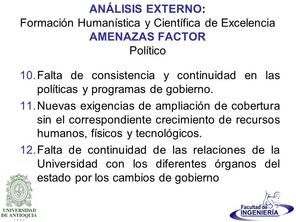 ANÁLISIS EXTERNO: Formación Humanística y Científica de Excelencia AMENAZAS FACTOR Político