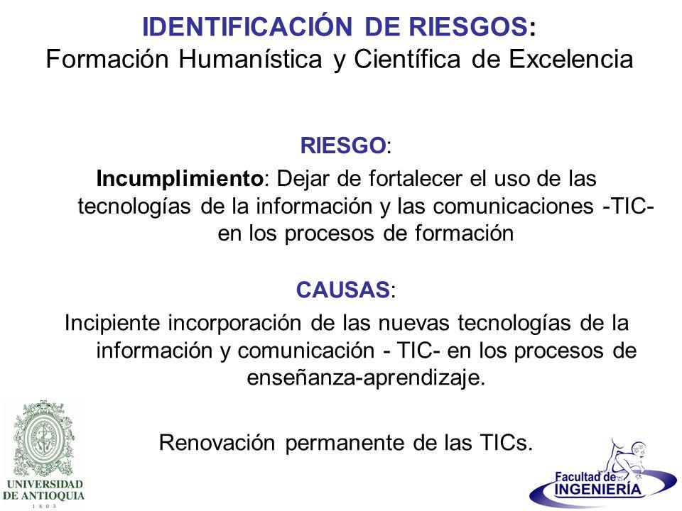 Renovación permanente de las TICs.