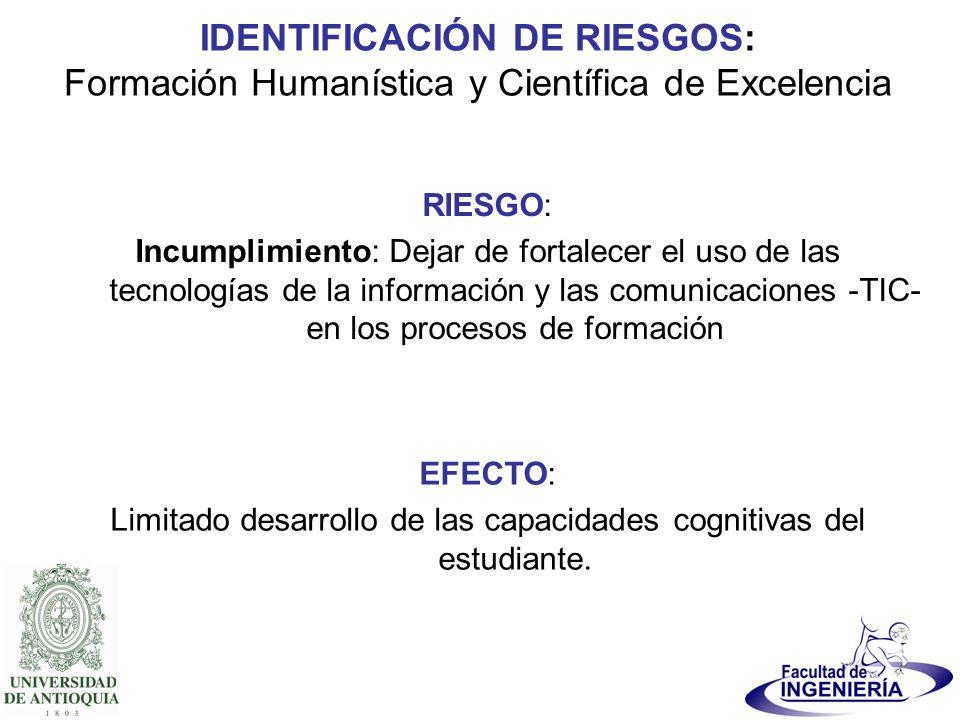 Limitado desarrollo de las capacidades cognitivas del estudiante.
