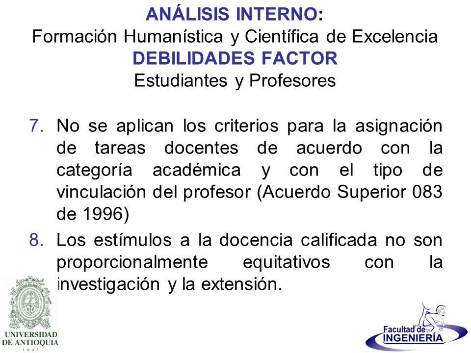 ANÁLISIS INTERNO: Formación Humanística y Científica de Excelencia DEBILIDADES FACTOR Estudiantes y Profesores
