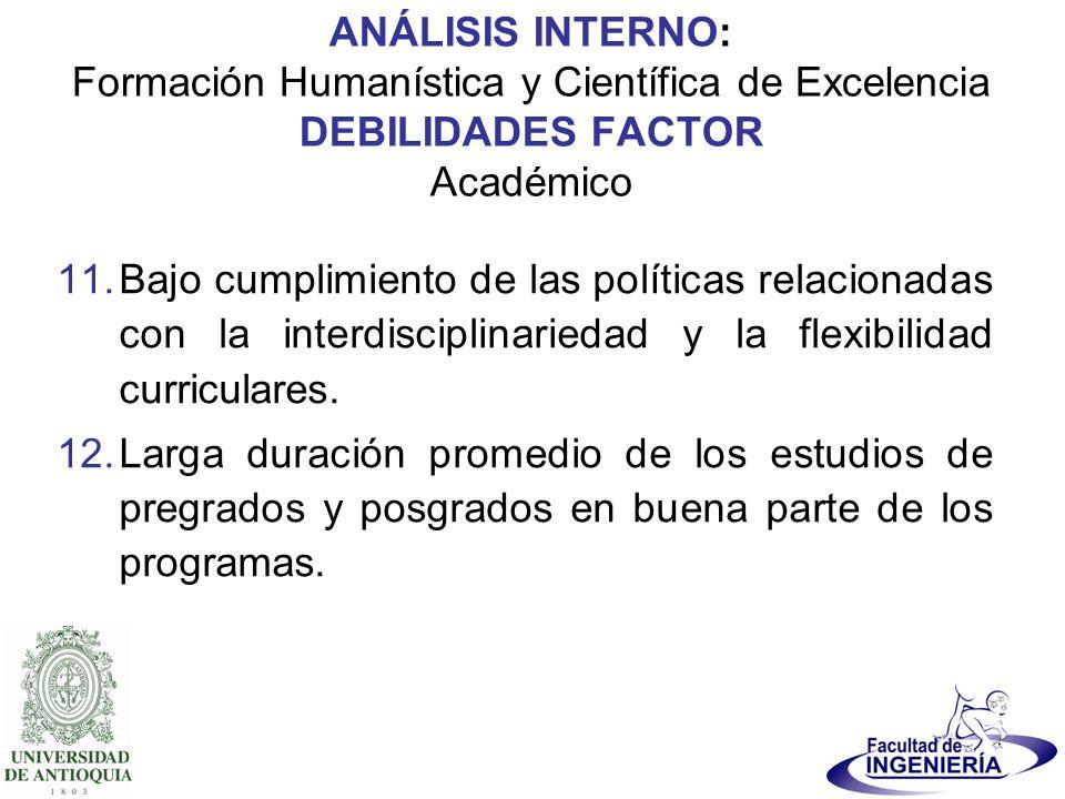 ANÁLISIS INTERNO: Formación Humanística y Científica de Excelencia DEBILIDADES FACTOR Académico