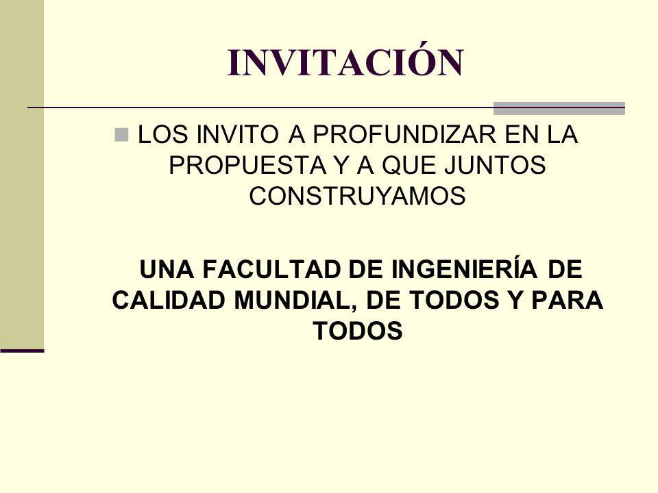 INVITACIÓN LOS INVITO A PROFUNDIZAR EN LA PROPUESTA Y A QUE JUNTOS CONSTRUYAMOS.