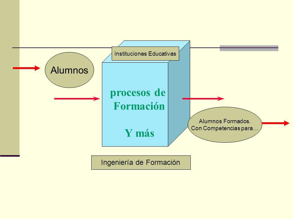 procesos de Formación Y más