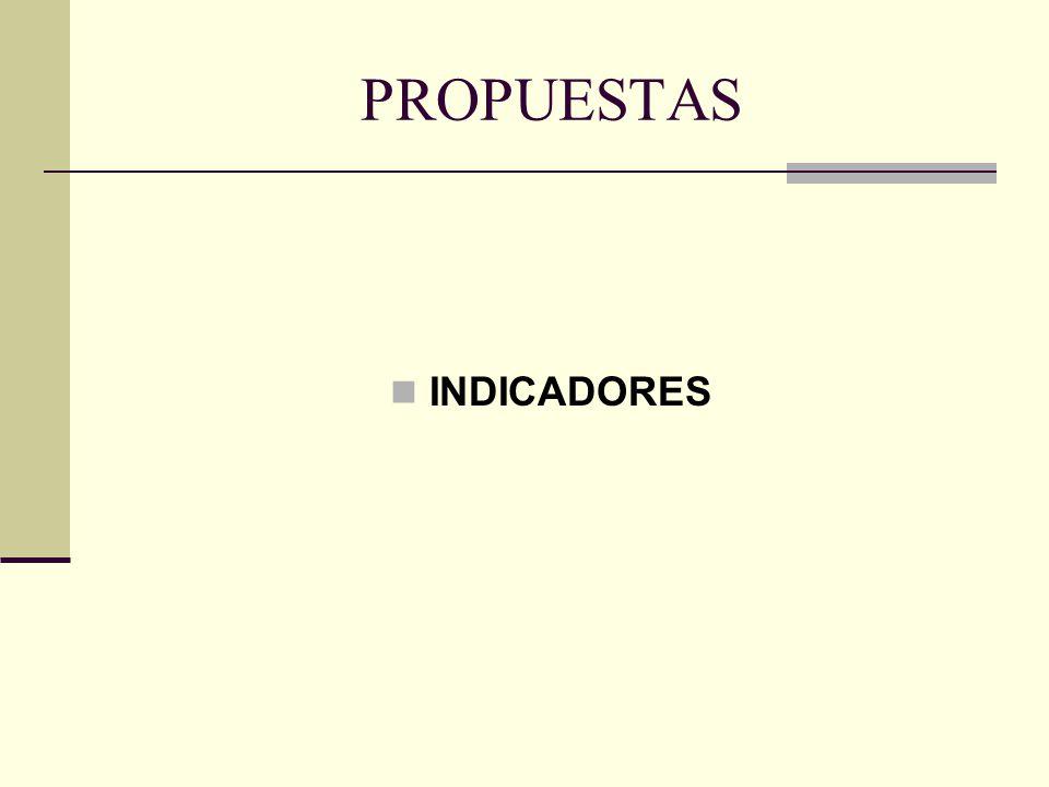 PROPUESTAS INDICADORES