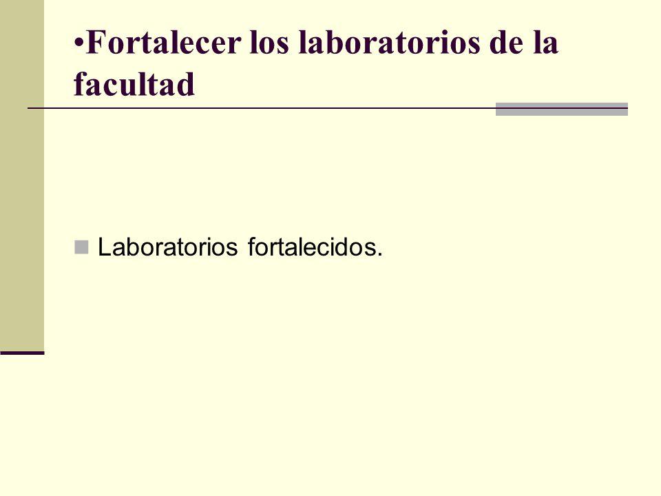 Fortalecer los laboratorios de la facultad