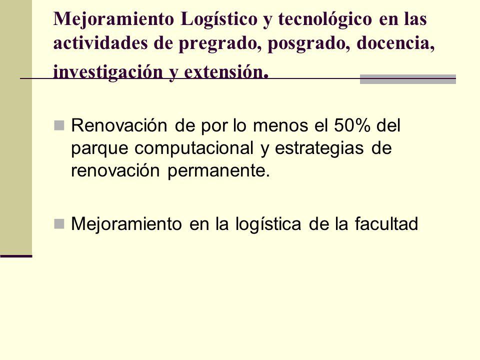 Mejoramiento Logístico y tecnológico en las actividades de pregrado, posgrado, docencia, investigación y extensión.