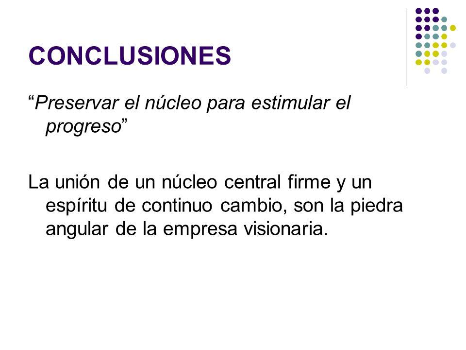 CONCLUSIONES Preservar el núcleo para estimular el progreso