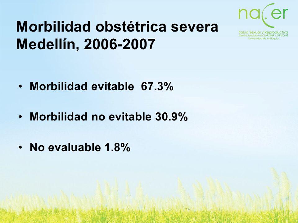 Morbilidad obstétrica severa Medellín, 2006-2007