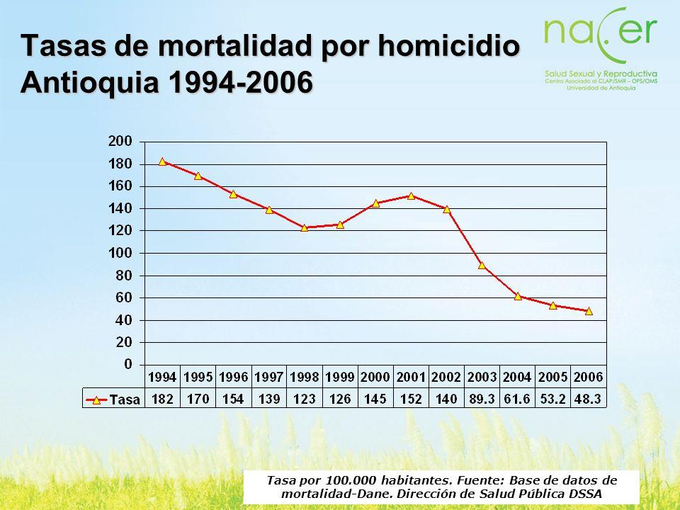 Tasas de mortalidad por homicidio Antioquia 1994-2006