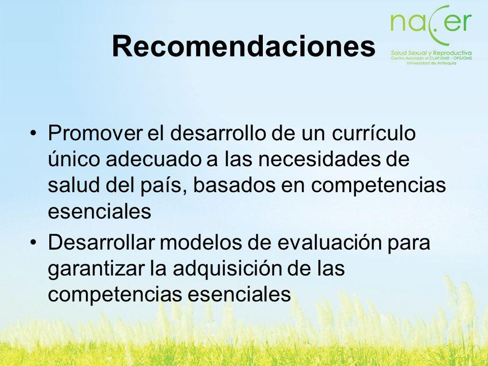 Recomendaciones Promover el desarrollo de un currículo único adecuado a las necesidades de salud del país, basados en competencias esenciales.