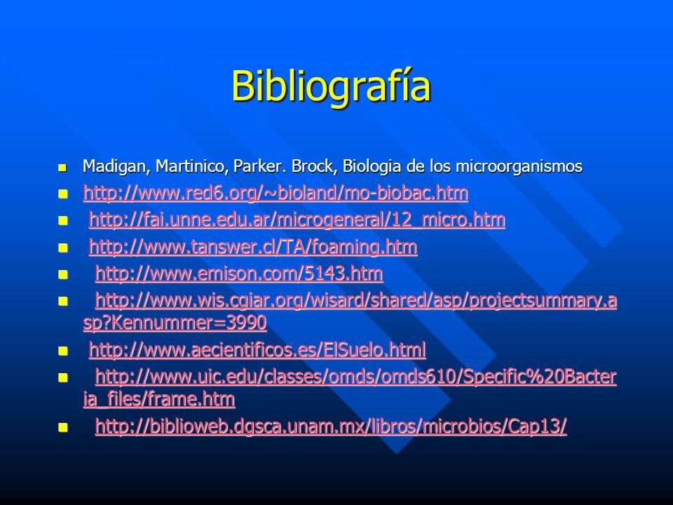 Bibliografía http://www.red6.org/~bioland/mo-biobac.htm