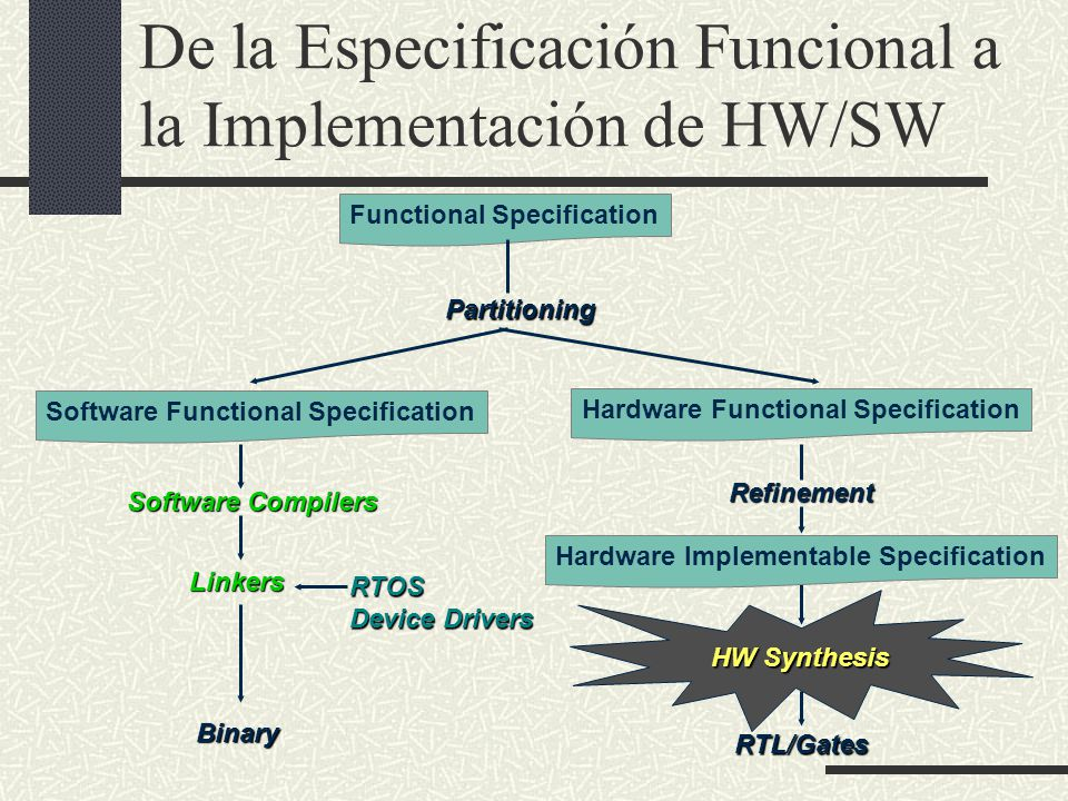 De la Especificación Funcional a la Implementación de HW/SW