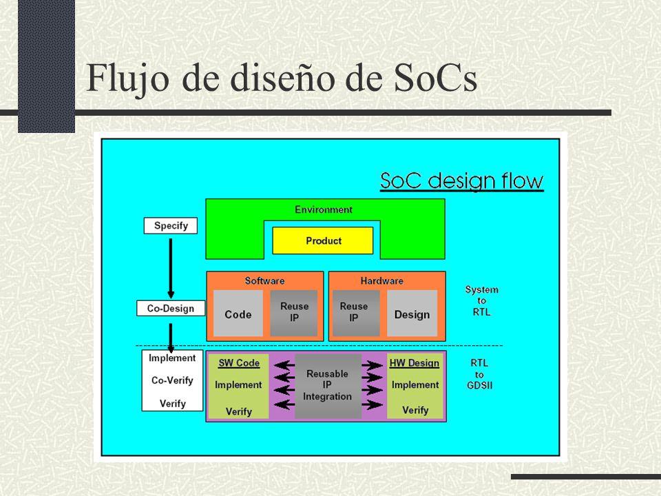 Flujo de diseño de SoCs